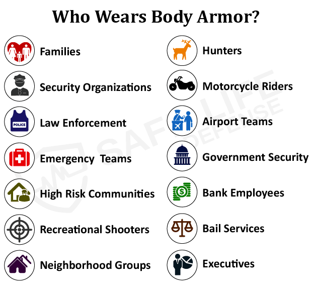 Is Body Armor Legal For Civilians?